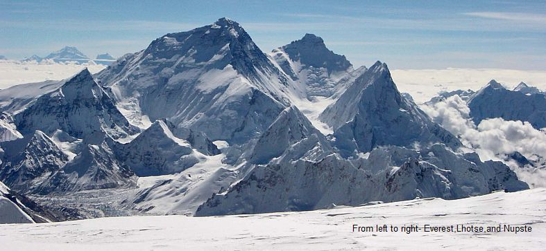 Highest Mountains Of The World - What's the elevation here
